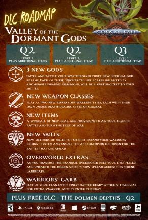 roadmap Gods Will Fall